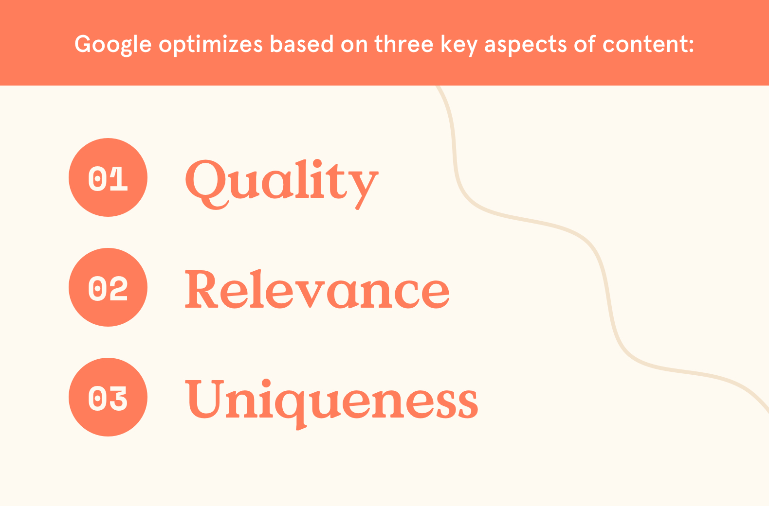 Google optimizes based on quality, relevance, and uniqueness
