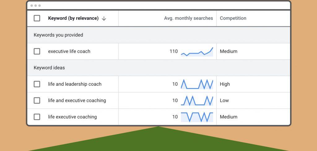 Google free keyword planner
