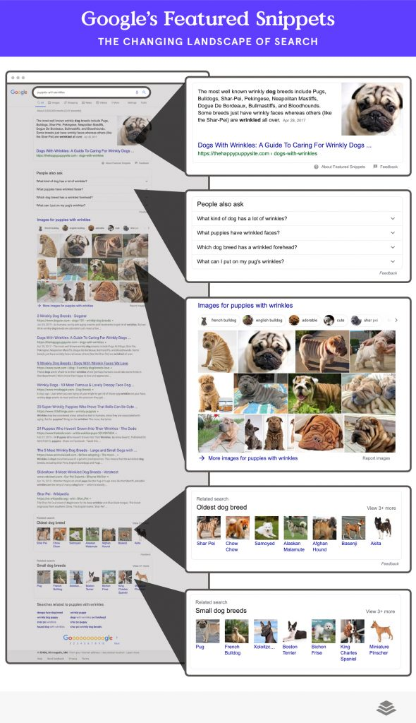 Googles featured snippets