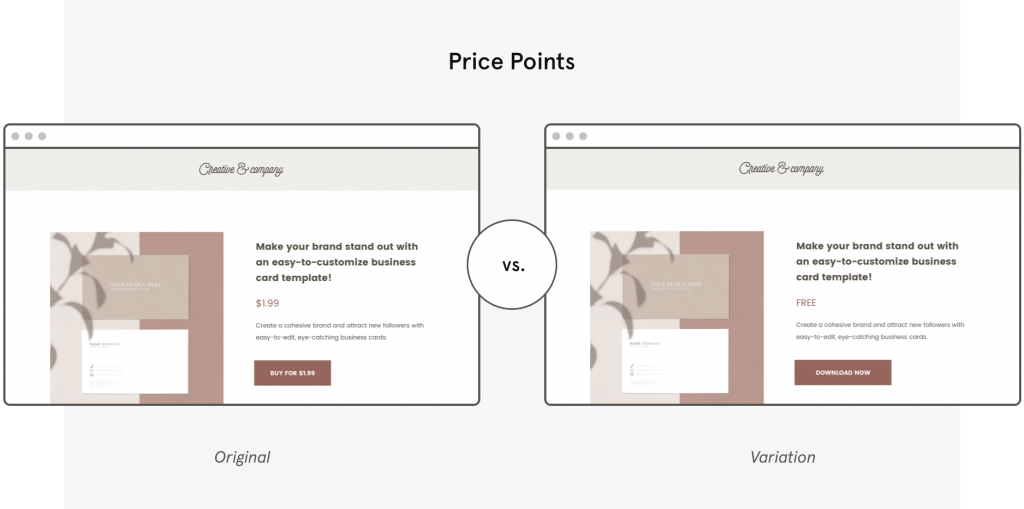 a b testing Leadpages template price points