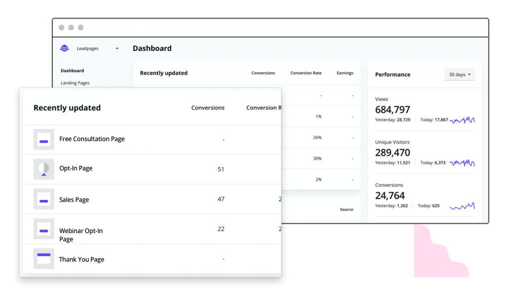 Get the information your need with the Leadpages dashboard